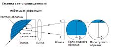 Схема системы светопроницаемости
